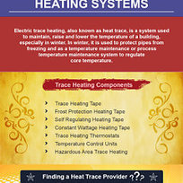 Buy Trace Heating System in Winters | Trace Heating Direct | Scoop.it
