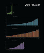 World Population | Sustainable Futures | Scoop.it