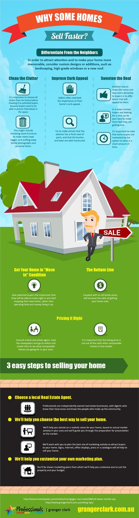 Why Some Homes Sell Faster? | Should You Buy or Rent A House? | Scoop.it