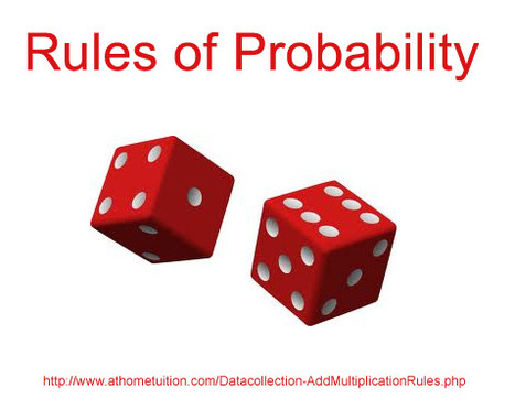 Rules of Probability | Online Tutoring | Math, English, Science Tutoring | Scoop.it