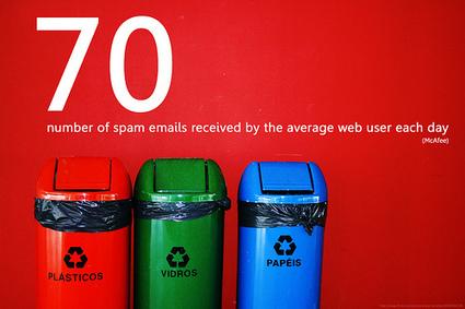 Réussir une campagne emailing en 6 étapes - 50grammes | Webmarketing pour le Non-Marchand | Scoop.it