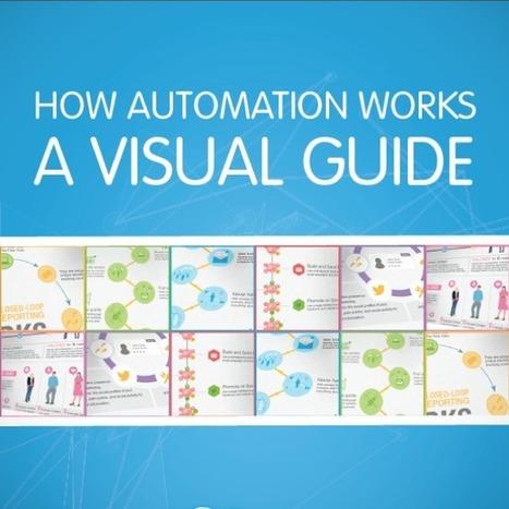 How Automation Works: A Visual Guide - Pardot   #TheMarketingAutomationAlert   Interim sales   Scoop.it