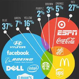 Los logos de las marcas más poderosas del mundo, ¿qué fuentes y colores usan? | Love design | Scoop.it