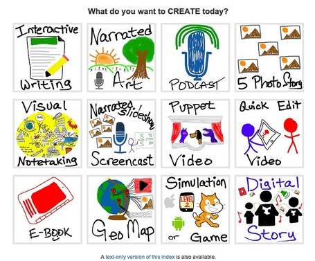 Mapping Media to the Curriculum » What do you want to CREATE today? | E-learning, Moodle y la web 2.0 | Scoop.it