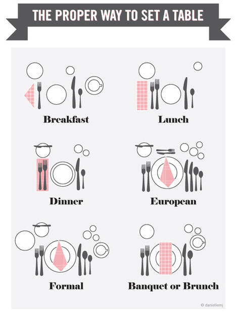 The Proper Way to Set a Table   Event Accessories: Ideas, Designs, ETC.   Scoop.it