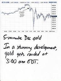The Swiss Gold Initiative | Gold and What Moves it. | Scoop.it