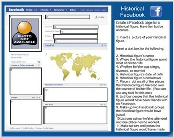 Free Technology for Teachers: Historical Facebook - Facebook for Dead People | Technology Integration for Education | Scoop.it