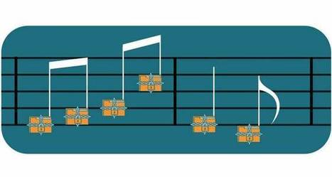 La SACEM sécurise les données personnelles de ses membres | Music & Metadata - un enjeu de diversité culturelle | Scoop.it