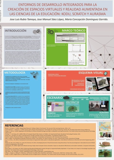 ACTIVIDADES TIC //ED-TECH BLOG: Integrated environments. Scratch, Kodu, Aurasma | Integración de las TIC en Educación | Scoop.it