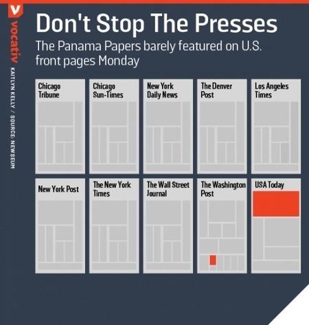 Pourquoi les médias américains ont un peu ignoré les «Panama papers» | DocPresseESJ | Scoop.it
