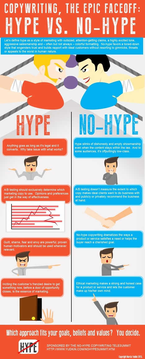 The Epic Face-Off in Copywriting: Hype vs. No-Hype [Infographic] - Profs | #TheMarketingAutomationAlert | WebMarketia | Scoop.it