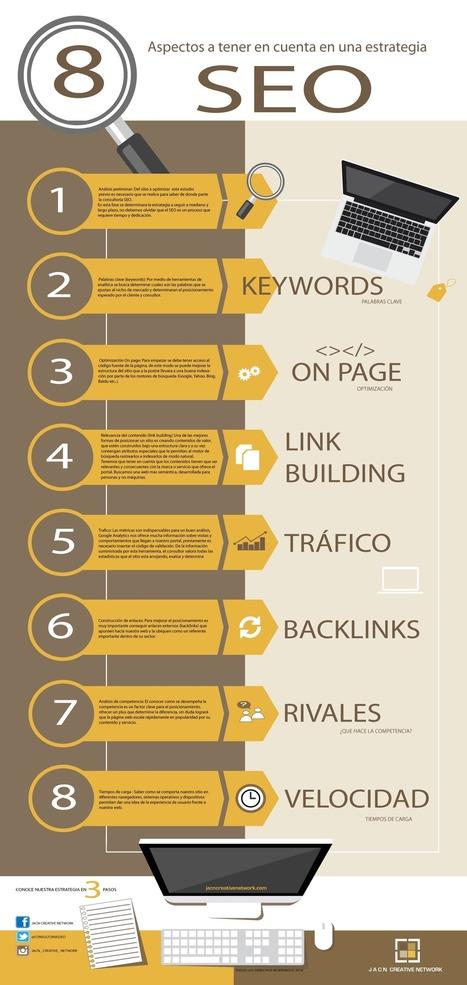 8 aspectos a tener en cuenta en una estrategia SEO   JACN CREATIVE NETWORK   Scoop.it
