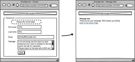 Functional Testing For Node.js Using Mocha and Zombie.js | Node.js | Scoop.it