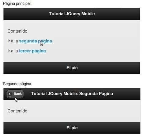 Elin3t, Java, Linux, Software Libre y Desarrollo Web: Introducción a JQuery Mobile | jquery | Scoop.it