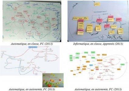 Optimiser les Apprentissages avec les Cartes Conceptuelles dans un Cours Hybridé - Evolution de la posture et des compétences - Innovation Pédagogique | Cartes mentales | Scoop.it