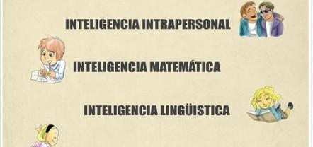 Cómo aplicar las Inteligencias Múltiples y TICs en educación | EDUCACIÓN en Puerto TIC | Scoop.it