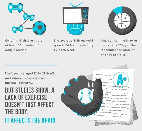 Fitter Body, Fitter Brain: How Working Out Can Make You Smarter - Online College Courses | Learning Happens Everywhere! | Scoop.it