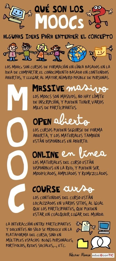 "MOOCs: ""el concepto"" 