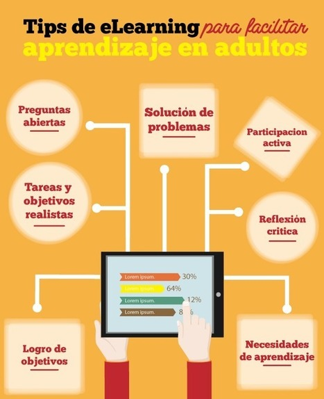 ¿Cómo aprende un adulto en e-Learning? | Educacion, ecologia y TIC | Scoop.it