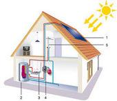 Marzua: Energía solar térmica | Seguridad Laboral  y Medioambiente Sustentables | Scoop.it