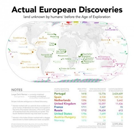 These Are All the Places That Europeans Actually Discovered | AP Human Geography | Scoop.it