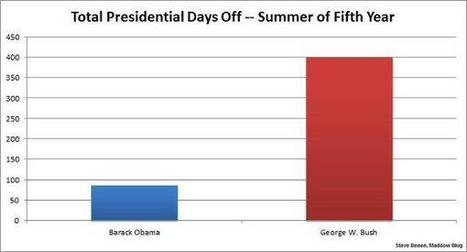 Obama's time away from the office | Election by Actual (Not Fictional) People | Scoop.it