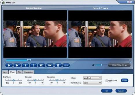 Aimersoft Video Converter Discount Coupon and Review for PC and Mac – This Program Has It All   Kodulehe valmistamine soodsa hinnaga - kodulehtede tegemine, e poe loomine   Soft   Scoop.it
