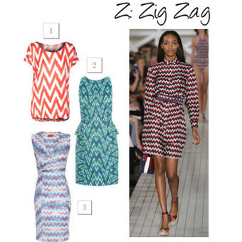 Spring 2013 Fashion Trends | Celebrity News & Style for Black Women | Easy Waves on styling you can see and feel | Scoop.it