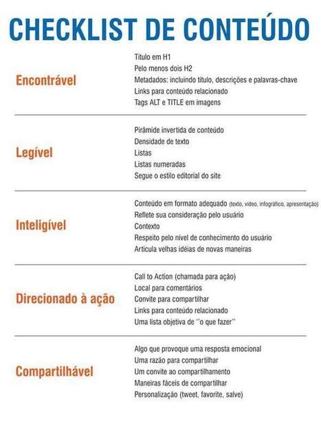 Checklist de Conteúdo | Demolição Digital | Cursos Online | Scoop.it