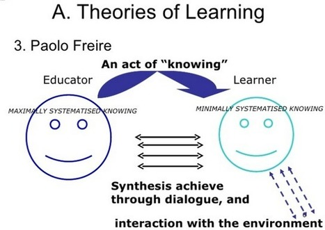 #EdTech - Insights: Freire and Digital #Teaching/#Learning Resources | A New Society, a new education! | Scoop.it