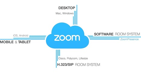Video Conferencing, Web Conferencing, Online Meetings, Screen Sharing | Moodle and Web 2.0 | Scoop.it