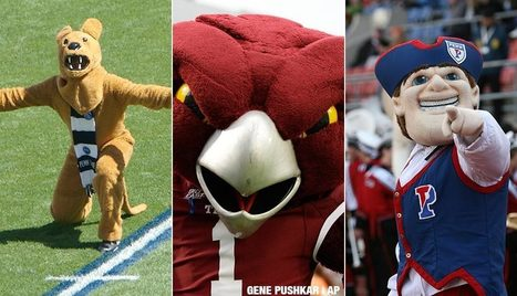 10 Things You Might Not Know About College Mascots | Mascots | Scoop.it