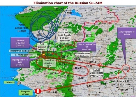 Week Nine of the Russian Intervention in Syria: the Empire strikes back | THE POWERS THAT BE | Scoop.it
