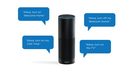Alexa is Coming to the Enterprise – Chatbots Magazine | Ботобизнес | Scoop.it