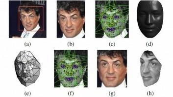 Deepface: Facebook will Gesichter so gut wie der Mensch erkennen - Golem.de | Social Media and its influence | Scoop.it