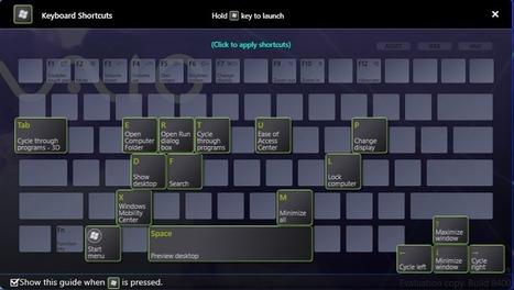 Les raccourcis clavier de Windows 8 | {niKo[piK]} | Education & Numérique | Scoop.it