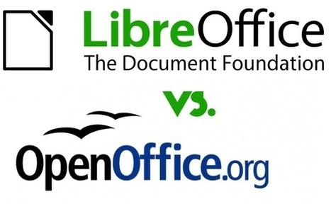 Cómo montar nuestra empresa con aplicaciones de software libre | webs recomendadas | Scoop.it