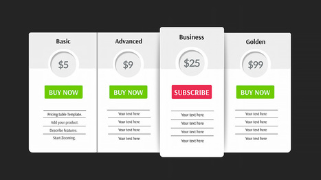 Pricing Table Prezi Template | Prezibase | Prezi Templates | Scoop.it