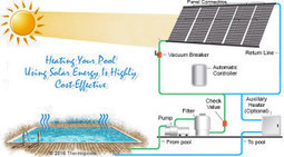 Heating Your Pool Using Solar Energy Is Highly Cost-Effective - Switc Home   Solar Pool Heating System   Scoop.it