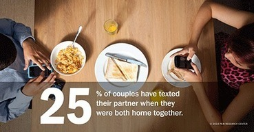 Couples, the Internet, and Social Media | Healthy Marriage Links and Clips | Scoop.it