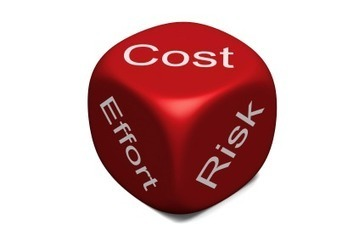 What is IT Risk? | Software Risks | Scoop.it