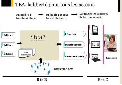 Ebooks : TEA joue la carte de l'ouverture open source | 21st Century Tools for Teaching-People and Learners | Scoop.it