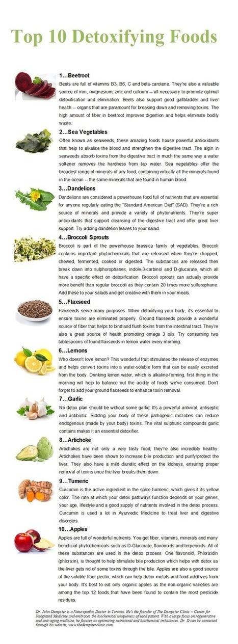 Top 10 Detoxifying Foods | Healthy Living | Scoop.it
