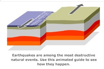 BBC News - How earthquakes happen | Geography sites | Scoop.it