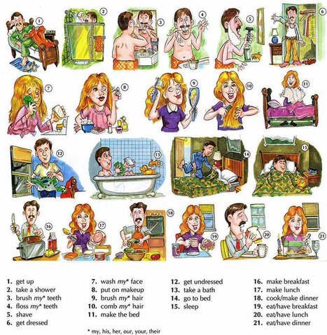 Everyday activities English lesson | English as a Second language | Scoop.it