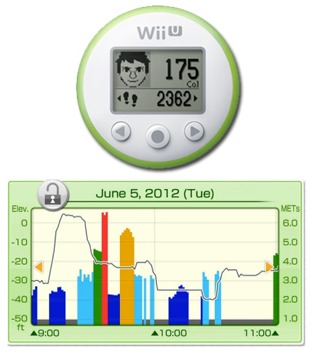 "E3 2012: A Closer Look at Wii Fit U's ""Fit Meter"" 