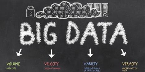 15 Indian Big Data companies to watch out for in 2015 | l'économie de la confiance | Scoop.it