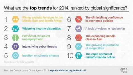 'Intensifying cyber threats' now #4th most significant in Global trends for 2014 | Cyber Defence | Scoop.it