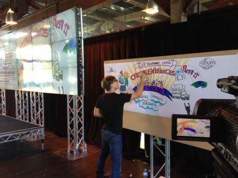 Visual Funk: Bringing values to life with Graphic Facilitation | Online News | Scoop.it