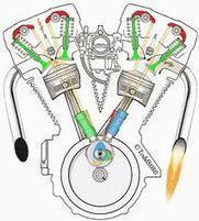 Gif animados que explican cómo funcionan las cosas | tecno4 | Scoop.it